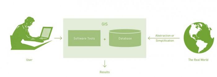 gps-system