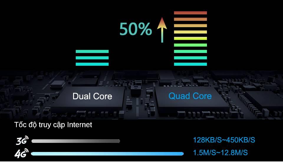 kết nối wifi tốc độ cao